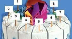 Насколько закон о долевом строительстве защищает покупателей недвижимости